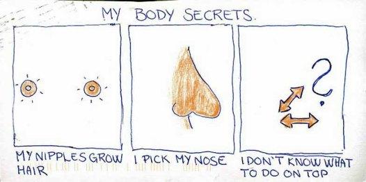 bodysecrets
